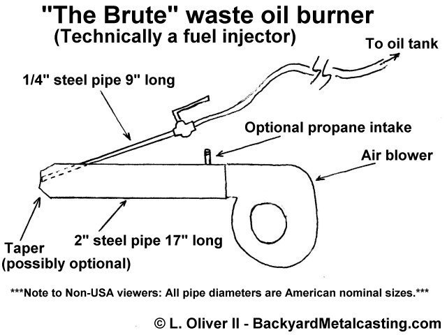Quot The Brute Quot Waste Oil Burner